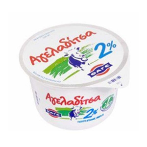 fage-greek-yogurt-brands